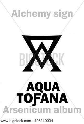 Alchemy Alphabet: Aqua Tofana (acquetta Toffana), Metaphoric: