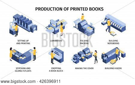 Isometric Polygraphy Icon Set With Setting Up And Printing Lamination Folding Machine Building Noteb