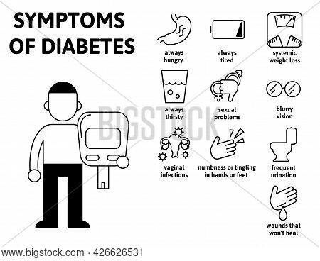 Symptoms Of Diabetes, Medical Infographics. Infochart With Text And Characters. Flat Vector Illustra