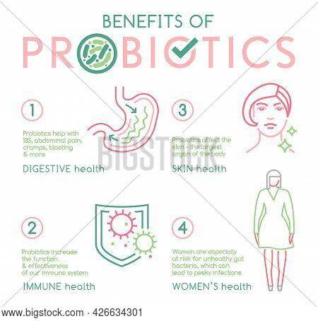 Benefits Of Probiotics. Landscape Poster. Medical Infographic.