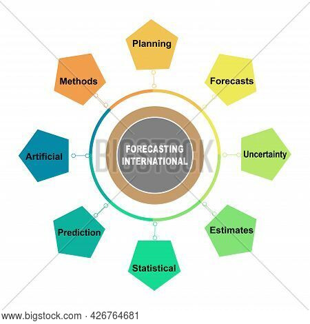 Diagram Concept With Forecasting International Text And Keywords. Eps 10 Isolated On White Backgroun