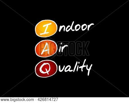 Iaq - Indoor Air Quality Acronym, Concept Background