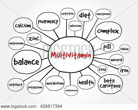 Multivitamin Mind Map, Health Concept For Presentations And Reports