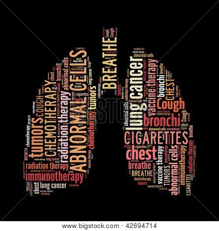 poster of Lung Cancer in word collage