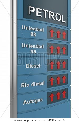 Concept image with petrol station sign showing rise of prices poster