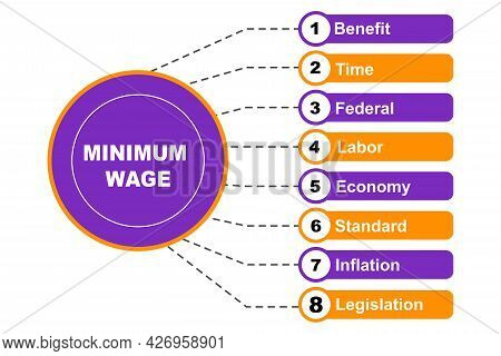 Diagram Concept With Minimum Wage Text And Keywords. Eps 10 Isolated On White Background