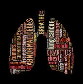 Lung Cancer in word collage poster