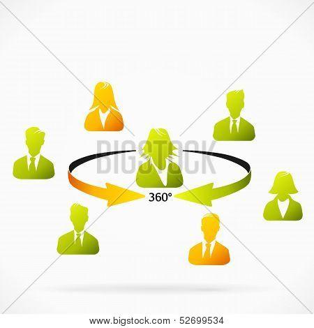 360 positive feedback