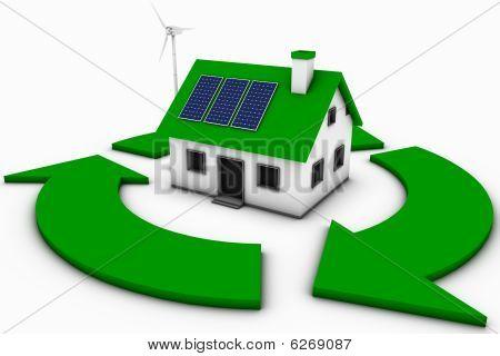 Environmental Concern