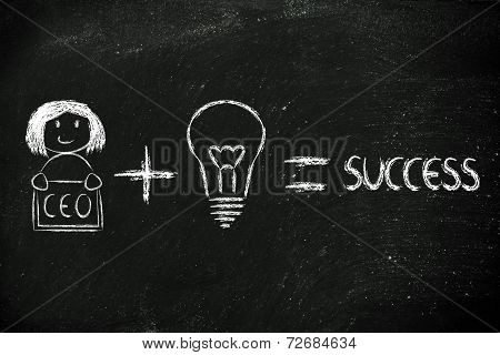 Elements Of Business Success And Profits: A Good Ceo And Good Ideas, Girl Version