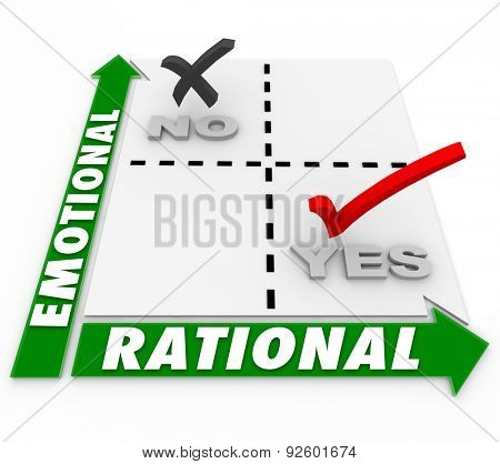 Emotional and Rational words on a matrix of choices or decisions and the words Yes and No to illustrate the ideal option or alternative