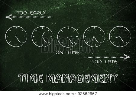 on time too early and too late clocks: focusing on proper time management poster