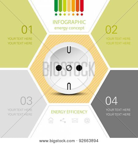 Energy efficiency concept with power outlet - infographic with energy rating chart