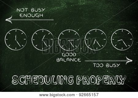 Scheduling Properly: Too Busy Or Not Enough