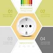Energy efficiency concept with power outlet - infographic with energy rating chart poster