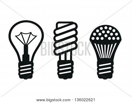 Evolution in light bulbs, development lamps, standard incandescent lamps, energy-saving and LED lamp