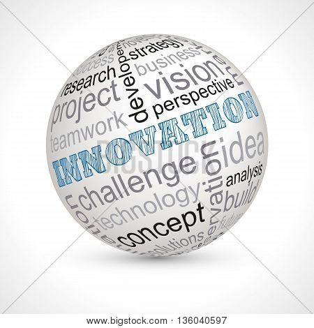 Innovation theme sphere with keywords full vector