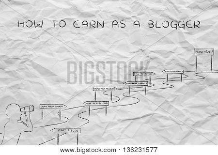How To Earn As A Blogger, Man Looking At Intricate Path
