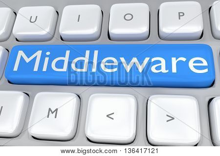 Middleware - Technological Concept