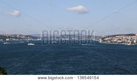 Bosphorus Strait and Istanbul City in Turkey