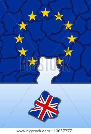 England withdrew from the EU after BREXIT referendum.