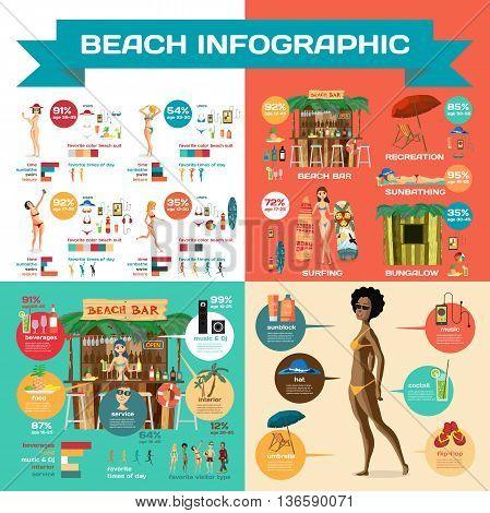 Vector Infographic set flat cartoon design about beach. Character women on the beach. Infographics beach time sunbathe swim bar leisure