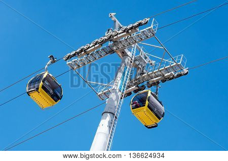 Cable Cars In  La Paz.bolivia