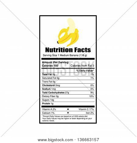 nutrition facts banana value illustration on white