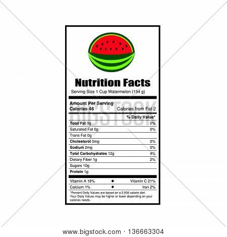 nutrition facts watermelon value illustration on white