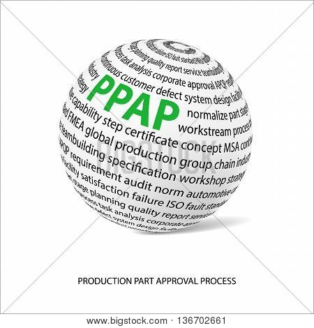 Production part approval process word ball. White ball with main title PPAP and filled by other words related with PPAP method. Vector illustration poster
