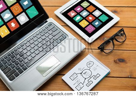multimedia, responsive design and technology concept - close up of on laptop computer, tablet pc, notebook and eyeglasses with scheme and menu icons on wooden table