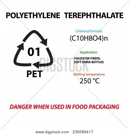Polyethylene Terephthalate Lavsan. Plastic Marking. Application, Melting Temperature, Suitable For T
