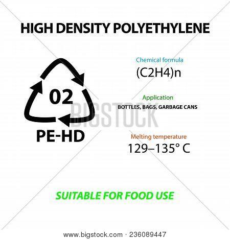 High Density Polyethylene. Plastic Marking. Application, Melting Temperature, Suitable For The Produ