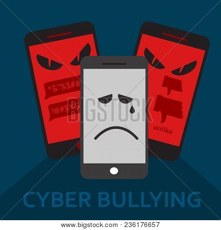 Cyber Bullying Phone Victim Background Graphic Vector Illustrations