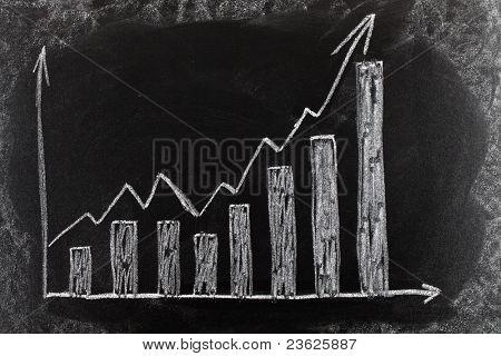 Gráfico de negócios em apresentando quadro de aumento nas vendas