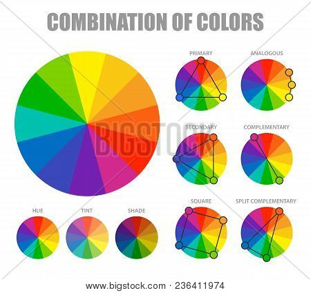 Color Theory With Hue Tint Shades Wheels For Primary Secondary And Supplementary Combinations Scheme