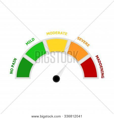 Level Indicate Pain. Vector Rating Scale, Suffer And Painful, Health Severe Or Moderate Illustration