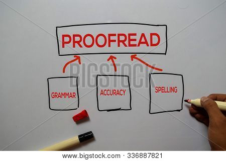 Proofread With Keyword Gramar, Accuracy, Spelling Write On White Board Background.