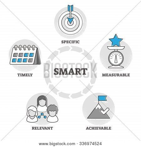 Smart Vector Illustration. Objective Settings Criteria In Outline Concept. Project Management Perfor