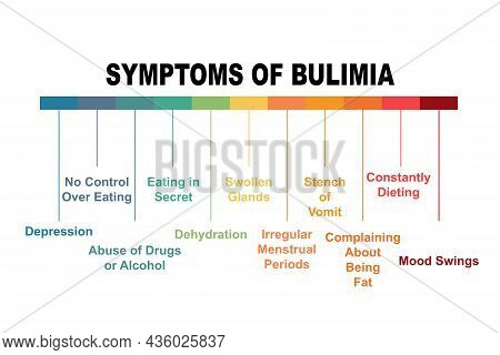 Diagram Concept With Symptoms Of Bulimia Text And Keywords. Eps 10 Isolated On White Background