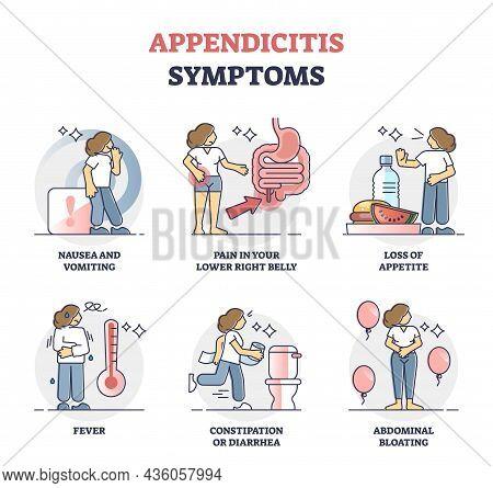 Appendicitis Symptoms, Abdominal Medical Problem Diagnosis Outline Diagram. Acute Pain In Lower Righ