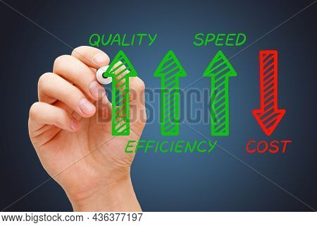 Hand Drawing Business Diagram Concept About Increasing Efficiency, Quality And Speed But Decreasing