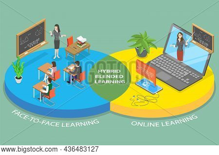 3d Isometric Flat Vector Conceptual Illustration Of Hybrid Learning, Studing Both From Home And Face