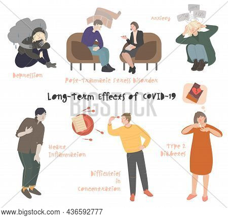 Long Covid Effects Infographic. Coronavirus Disease Consequence, Cartoon People Suffering Post-covid