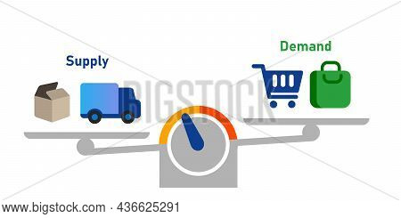 Balancing Supply And Demand In Market Inventory Commerce Analysis Between Production And Shopping Se