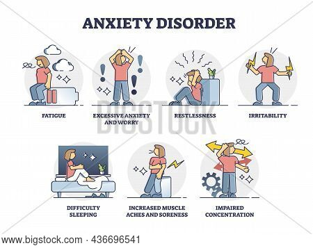 Anxiety Disorder Emotional States, Outline Illustration Collection Set. Mental Problems Leading To I