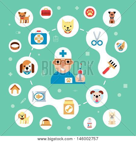 Vet clinic concept. Veterinary banner with pet medicine clinic care cat and dog illustration