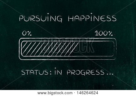 Pursuing Happiness Progress Bar Loading