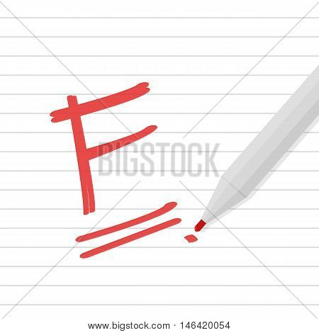 F grade written on line paper with red pen.