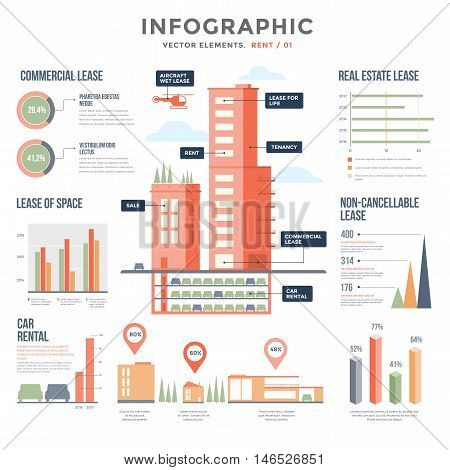 Rent. Infographics. Vector elements. All types of rentals, rental apartments, houses, commercial property, land rental, car rental, aircraft. Set of diagrams for creating your infographic.